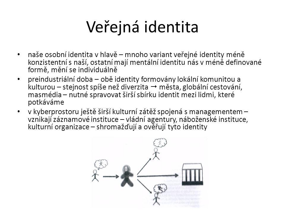 Veřejná identita naše osobní identita v hlavě – mnoho variant veřejné identity méně konzistentní s naší, ostatní mají mentální identitu nás v méně definované formě, mění se individuálně preindustriální doba – obě identity formovány lokální komunitou a kulturou – stejnost spíše než diverzita  města, globální cestování, masmédia – nutné spravovat širší sbírku identit mezi lidmi, které potkáváme v kyberprostoru ještě širší kulturní zátěž spojená s managementem – vznikají záznamové instituce – vládní agentury, náboženské instituce, kulturní organizace – shromažďují a ověřují tyto identity