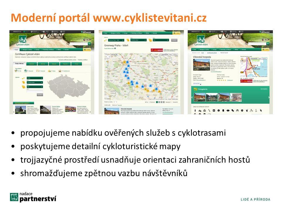 Moderní portál www.cyklistevitani.cz propojujeme nabídku ověřených služeb s cyklotrasami poskytujeme detailní cykloturistické mapy trojjazyčné prostředí usnadňuje orientaci zahraničních hostů shromažďujeme zpětnou vazbu návštěvníků