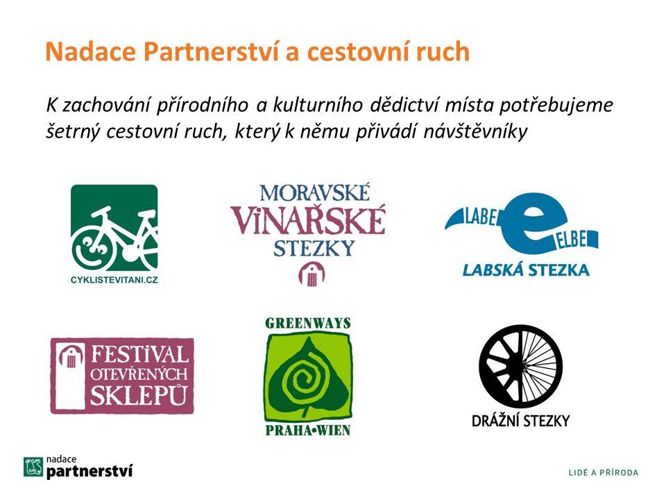 Nadace Partnerství a cestovní ruch K zachování přírodního a kulturního dědictví místa potřebujeme šetrný cestovní ruch, který k němu přivádí návštěvníky