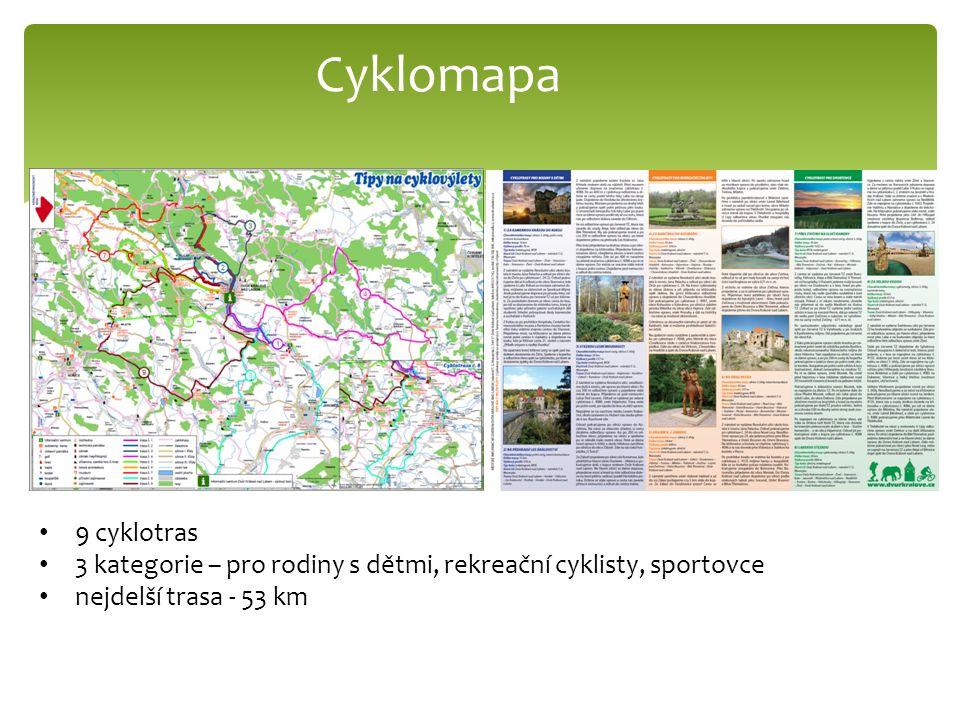 Cyklomapa 9 cyklotras 3 kategorie – pro rodiny s dětmi, rekreační cyklisty, sportovce nejdelší trasa - 53 km