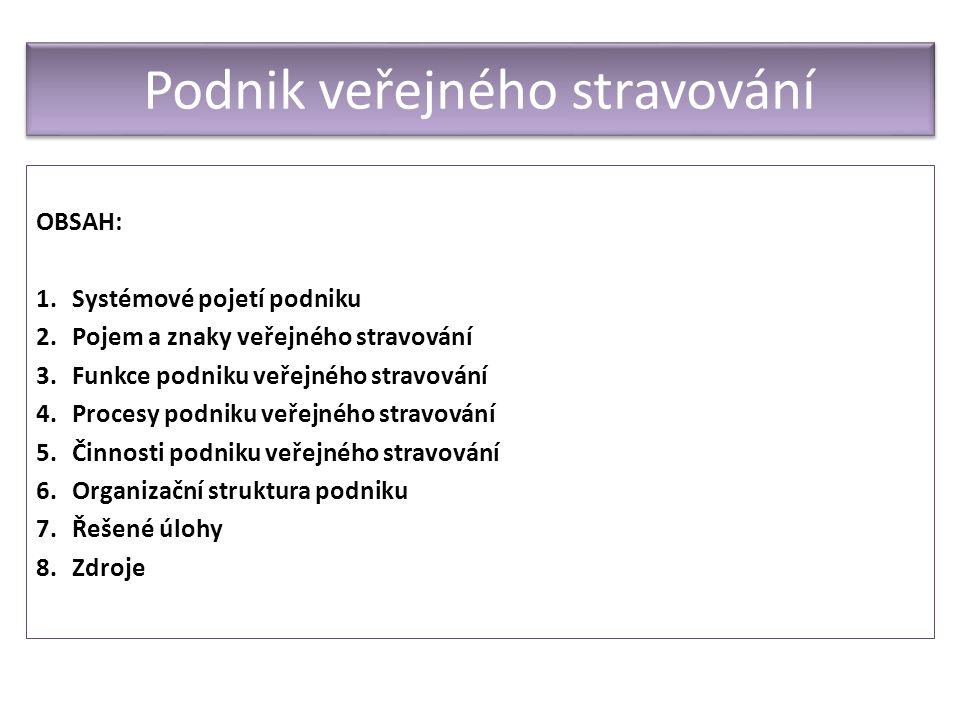 OBSAH: 1.Systémové pojetí podniku 2.Pojem a znaky veřejného stravování 3.Funkce podniku veřejného stravování 4.Procesy podniku veřejného stravování 5.Činnosti podniku veřejného stravování 6.Organizační struktura podniku 7.Řešené úlohy 8.Zdroje Podnik veřejného stravování