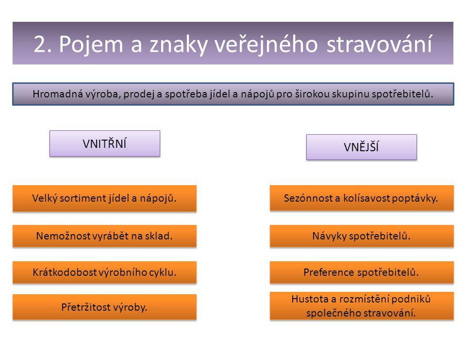 2. Pojem a znaky veřejného stravování Velký sortiment jídel a nápojů.