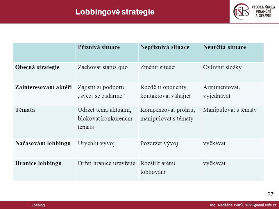 27. Lobbingové strategie Lobbing Ing.