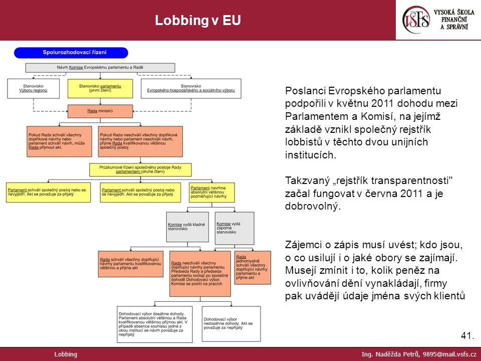 41. Lobbing v EU Lobbing Ing.