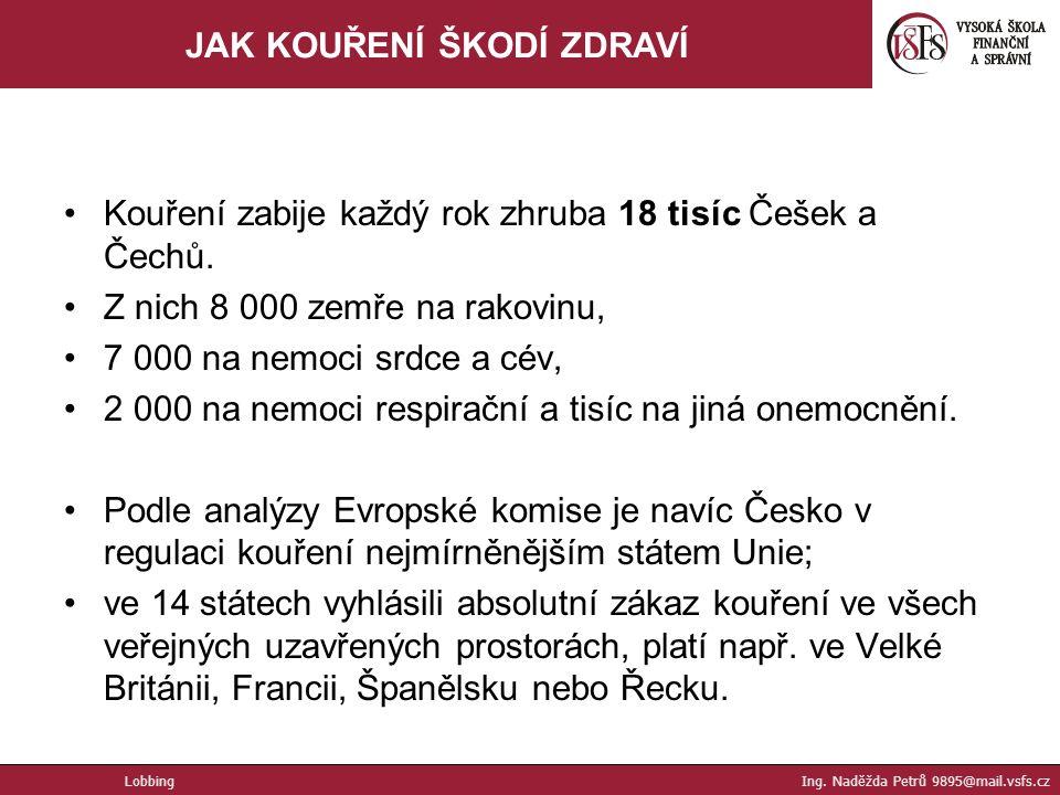 Kouření zabije každý rok zhruba 18 tisíc Češek a Čechů.