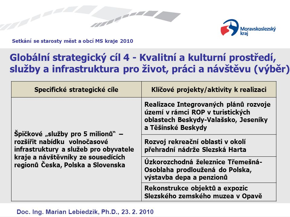 Výbor sociální Ostrava, 16.