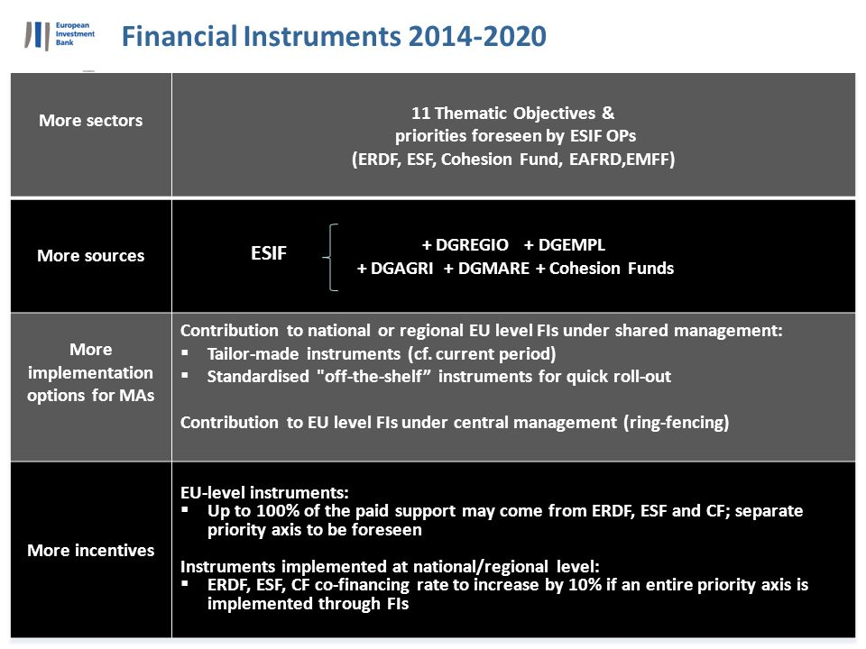 Financial Instruments 2014-2020 ESIF