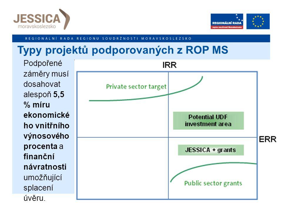 6 Typy projektů podporovaných z ROP MS Podpořené záměry musí dosahovat alespoň 5,5 % míru ekonomické ho vnitřního výnosového procenta a finanční návratnosti umožňující splacení úvěru.
