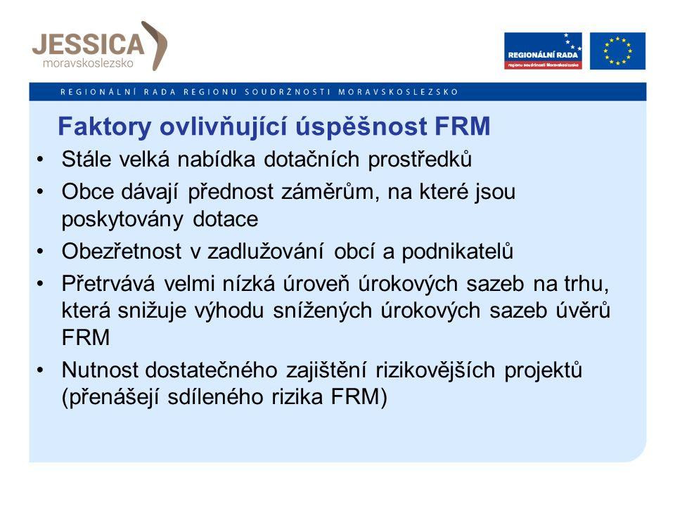 Faktory ovlivňující úspěšnost FRM Stále velká nabídka dotačních prostředků Obce dávají přednost záměrům, na které jsou poskytovány dotace Obezřetnost v zadlužování obcí a podnikatelů Přetrvává velmi nízká úroveň úrokových sazeb na trhu, která snižuje výhodu snížených úrokových sazeb úvěrů FRM Nutnost dostatečného zajištění rizikovějších projektů (přenášejí sdíleného rizika FRM)