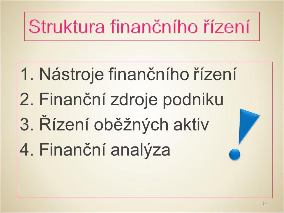 1. Nástroje finančního řízení 2. Finanční zdroje podniku 3.
