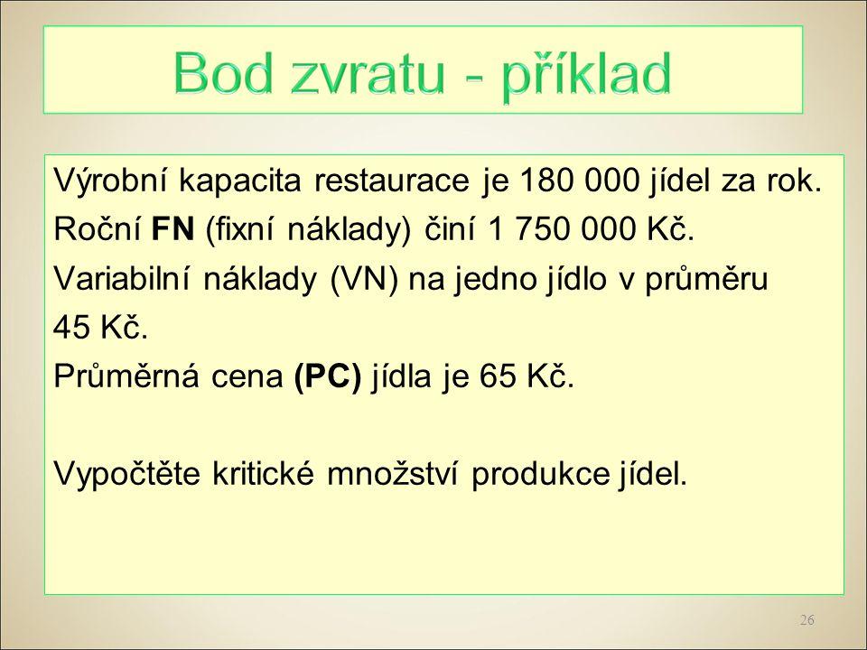 Výrobní kapacita restaurace je 180 000 jídel za rok.