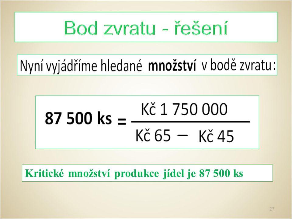 27 Kritické množství produkce jídel je 87 500 ks