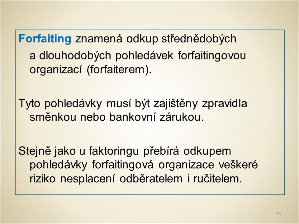 Forfaiting znamená odkup střednědobých a dlouhodobých pohledávek forfaitingovou organizací (forfaiterem).