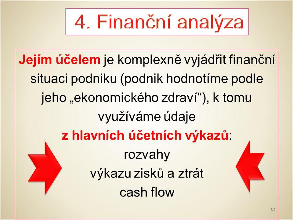 """Jejím účelem je komplexně vyjádřit finanční situaci podniku (podnik hodnotíme podle jeho """"ekonomického zdraví ), k tomu využíváme údaje z hlavních účetních výkazů: rozvahy výkazu zisků a ztrát cash flow 63"""