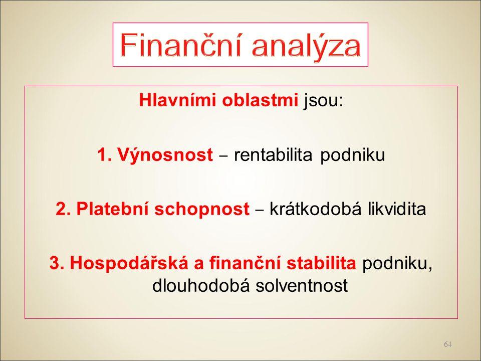 Hlavními oblastmi jsou: 1. Výnosnost ‒ rentabilita podniku 2.