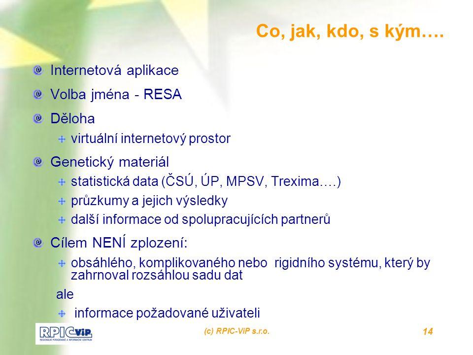 (c) RPIC-ViP s.r.o. 14 Co, jak, kdo, s kým….