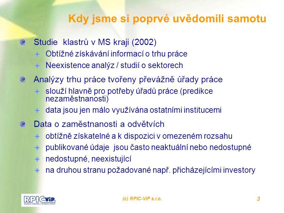 (c) RPIC-ViP s.r.o.