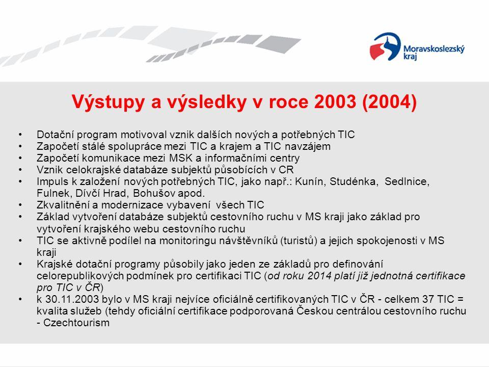 Výstupy a výsledky v roce 2003 (2004) Dotační program motivoval vznik dalších nových a potřebných TIC Započetí stálé spolupráce mezi TIC a krajem a TIC navzájem Započetí komunikace mezi MSK a informačními centry Vznik celokrajské databáze subjektů působících v CR Impuls k založení nových potřebných TIC, jako např.: Kunín, Studénka, Sedlnice, Fulnek, Dívčí Hrad, Bohušov apod.