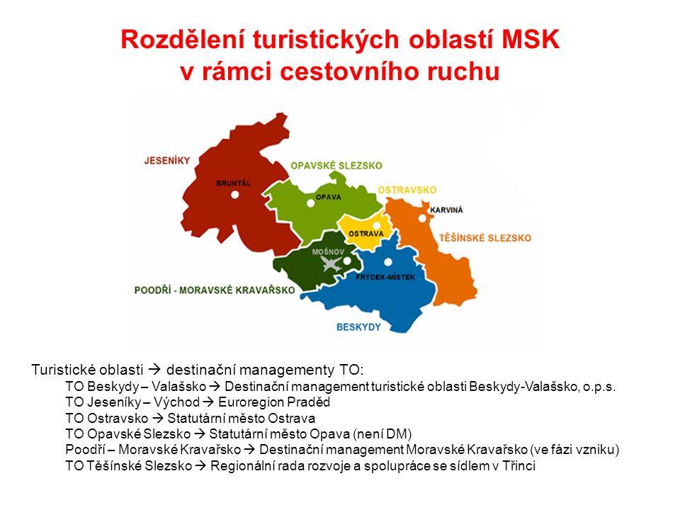 Rozdělení turistických oblastí MSK v rámci cestovního ruchu Turistické oblasti  destinační managementy TO: TO Beskydy – Valašsko  Destinační management turistické oblasti Beskydy-Valašsko, o.p.s.