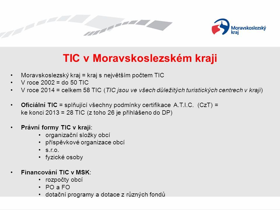 První podpory TIC ze strany Moravskoslezského kraje