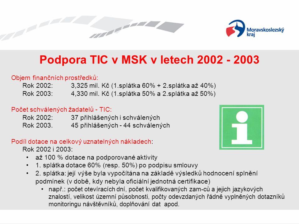 """Další povinnosti TIC jako forma spolupráce s MS krajem TIC – příjemci dotace jsou povinny podporovat propagaci aktivit Moravsko-slezského kraje jako: Lyžařské běžecké trasy: Beskydská magistrála Jesenická magistrála, SingleTrails Bílá, Moravskoslezský geocaching, projekty TECHNO TRASA a FAJNE LÉTO, """"Jak šmakuje Moravskoslezsko Forma: poskytování informací - umístění propagačních materiálů v prostorách daného TIC, jejich bezplatné poskytování návštěvníkům TIC, umístění elektronických verzí propagačních materiálů na stránkách TIC (které MS kraj zašle či jinak poskytne) apod."""