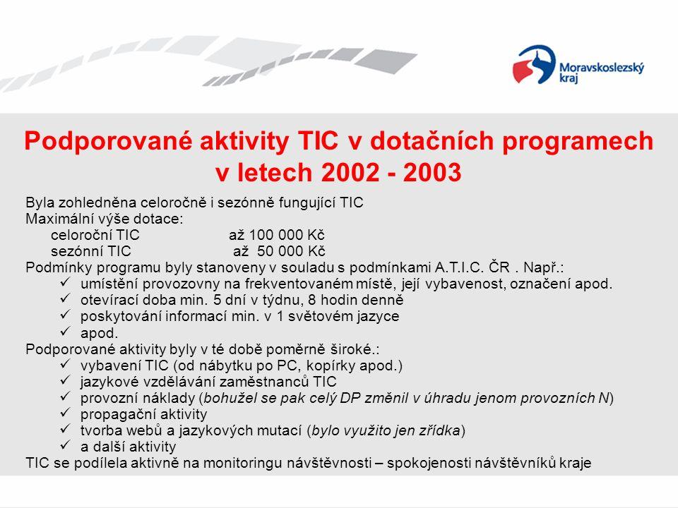 Cíle a výsledky prvních podpor TIC v MSK