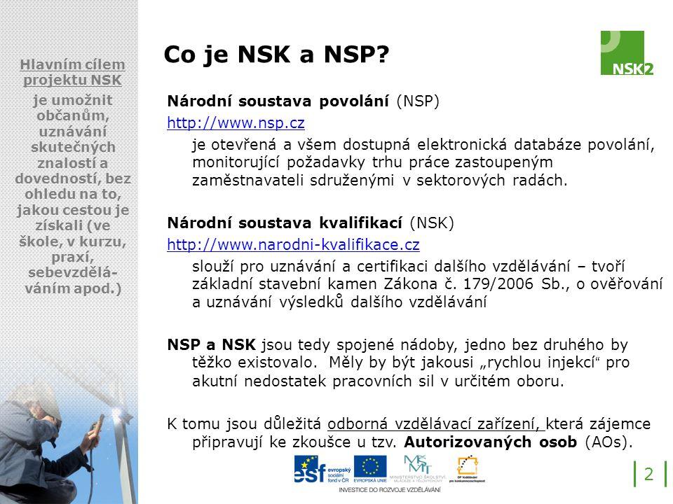 """Aktuality k NSP a NSK: 3 Hlavním cílem projektu NSK je umožnit občanům, uznávání skutečných znalostí a dovedností, bez ohledu na to, jakou cestou je získali (ve škole, v kurzu, praxí, sebevzdělá- váním apod.) Národní soustava povolání (NSP) -zpracováno je celkem 2922 popisů """"jednotek práce (1169 povolání a 1750 typových pozic) -aktuálně je NSP ve správě Fondu dalšího vzdělávání (FDV) Národní soustava kvalifikací (NSK) -aktuálně je zpracováno již 572 profesních kvalifikací (PK) -získávají se podněty zaměstnavatelů pro tvorbu nových PK -každý zaměstnavatel má možnost se vyjádřit či spolupodílet -firemní využití v personální praxi je osvědčeno certifikátem o společenské zodpovědnosti firmy """"NÁRODNÍ SOUSTAVA KVALIFIKACÍ V PRAXI"""