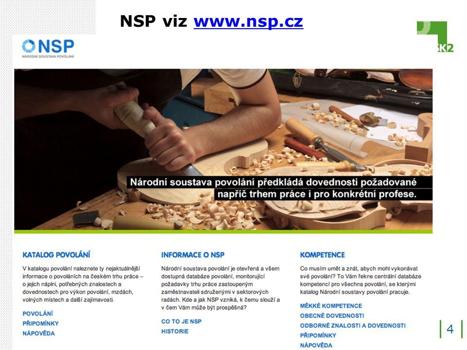 NSP viz www.nsp.czwww.nsp.cz 4
