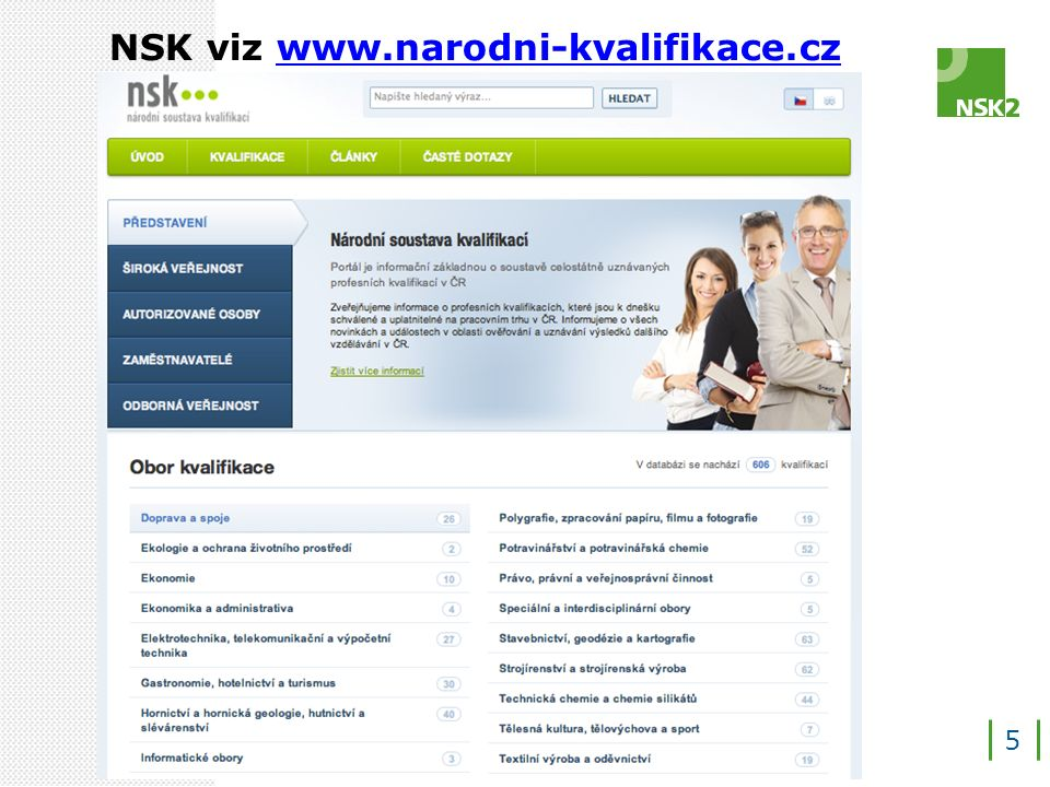 NSK viz www.narodni-kvalifikace.czwww.narodni-kvalifikace.cz 5
