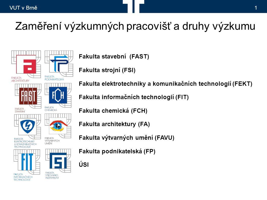 VUT v Brně1 Zaměření výzkumných pracovišť a druhy výzkumu Fakulta stavební (FAST) Fakulta strojní (FSI) Fakulta elektrotechniky a komunikačních technologií (FEKT) Fakulta informačních technologií (FIT) Fakulta chemická (FCH) Fakulta architektury (FA) Fakulta výtvarných umění (FAVU) Fakulta podnikatelská (FP) ÚSI