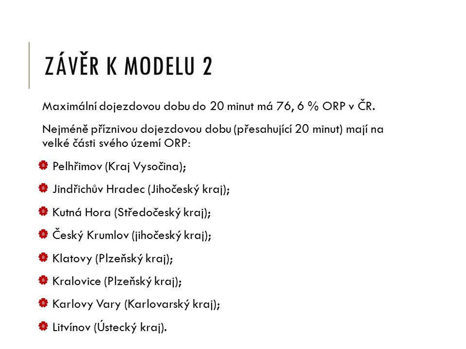 ZÁVĚR K MODELU 2 Maximální dojezdovou dobu do 20 minut má 76, 6 % ORP v ČR.