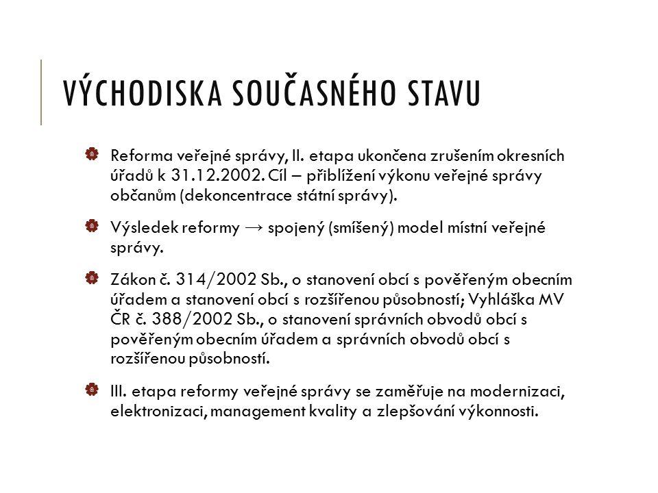 VÝCHODISKA SOUČASNÉHO STAVU  Reforma veřejné správy, II.