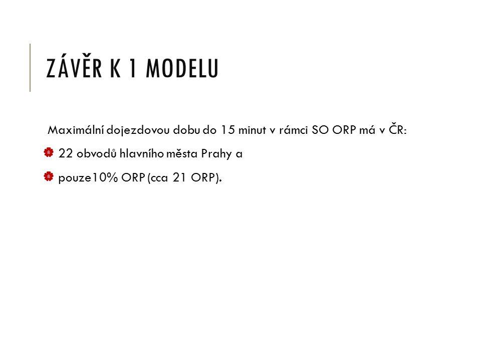 ZÁVĚR K 1 MODELU Maximální dojezdovou dobu do 15 minut v rámci SO ORP má v ČR:  22 obvodů hlavního města Prahy a  pouze10% ORP (cca 21 ORP).