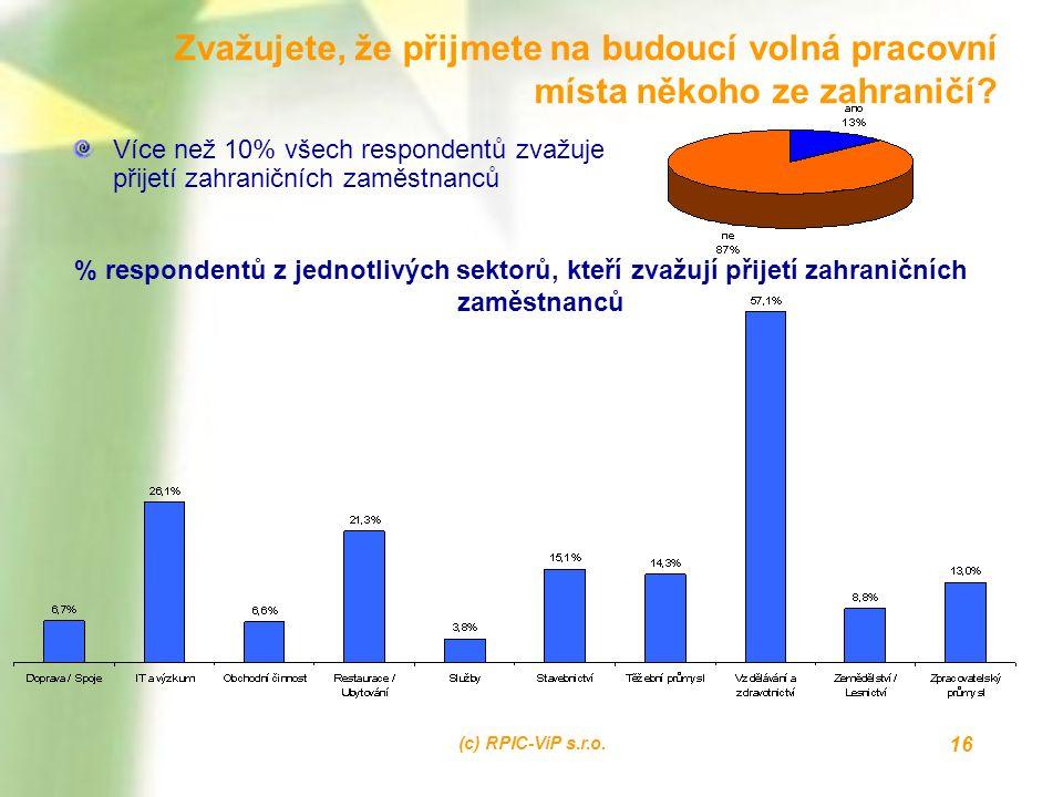 (c) RPIC-ViP s.r.o. 16 Zvažujete, že přijmete na budoucí volná pracovní místa někoho ze zahraničí? Více než 10% všech respondentů zvažuje přijetí zahr