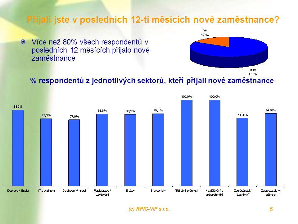 (c) RPIC-ViP s.r.o. 5 Přijali jste v posledních 12-ti měsících nové zaměstnance? Více než 80% všech respondentů v posledních 12 měsících přijalo nové