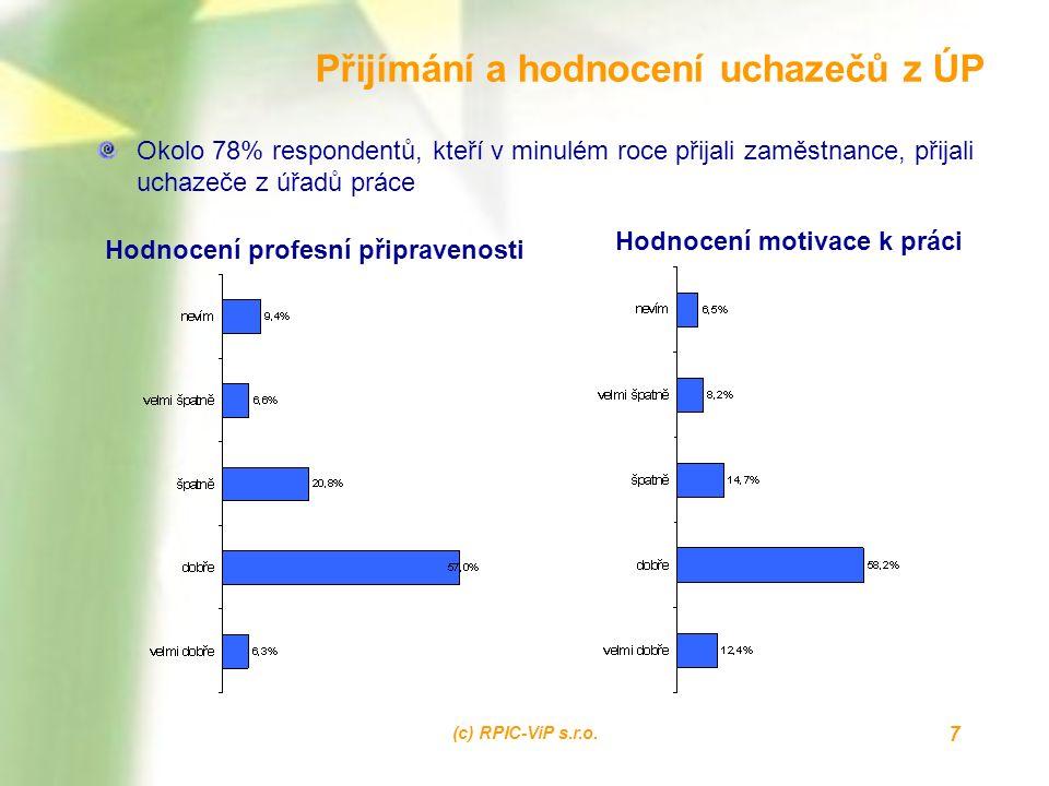 (c) RPIC-ViP s.r.o. 7 Přijímání a hodnocení uchazečů z ÚP Okolo 78% respondentů, kteří v minulém roce přijali zaměstnance, přijali uchazeče z úřadů pr