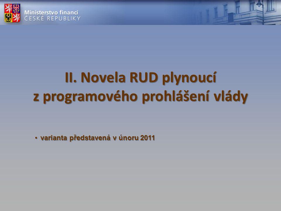 II. Novela RUD plynoucí z programového prohlášení vlády varianta představená v únoru 2011varianta představená v únoru 2011