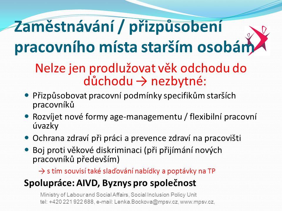 tel: +420 221 922 688, e-mail: Lenka.Bockova@mpsv.cz, www.mpsv.cz, Ministry of Labour and Social Affairs, Social Inclusion Policy Unit Zaměstnávání /