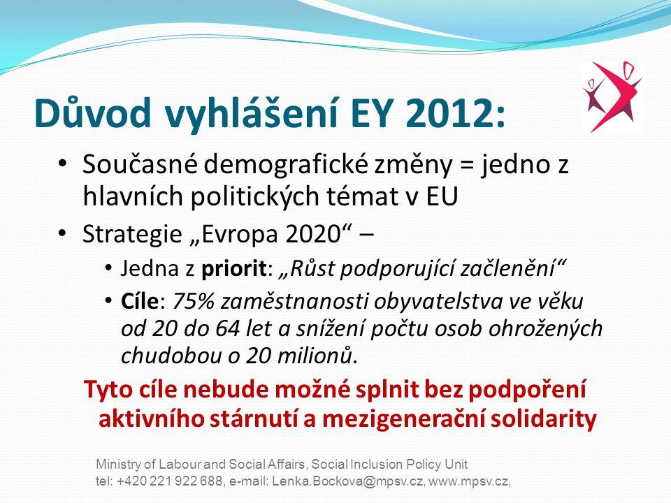 tel: +420 221 922 688, e-mail: Lenka.Bockova@mpsv.cz, www.mpsv.cz, Ministry of Labour and Social Affairs, Social Inclusion Policy Unit 11.