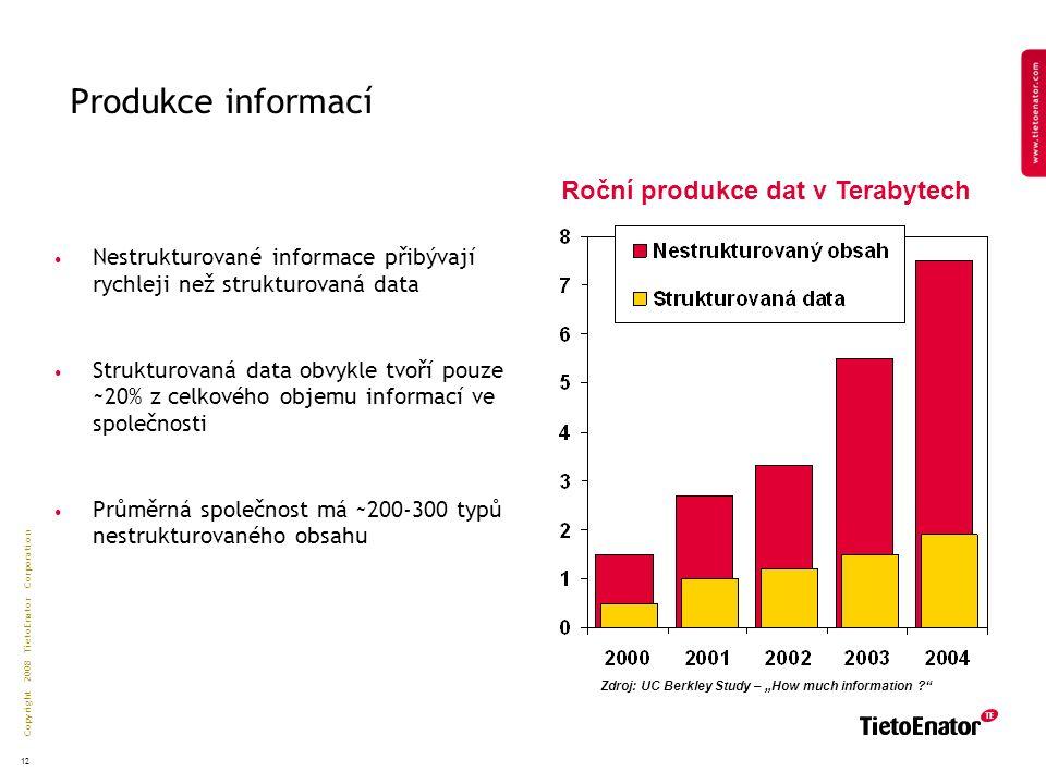 """Copyright 2008 TietoEnator Corporation 12 Produkce informací Nestrukturované informace přibývají rychleji než strukturovaná data Strukturovaná data obvykle tvoří pouze ~20% z celkového objemu informací ve společnosti Průměrná společnost má ~200-300 typů nestrukturovaného obsahu Roční produkce dat v Terabytech Zdroj: UC Berkley Study – """"How much information"""
