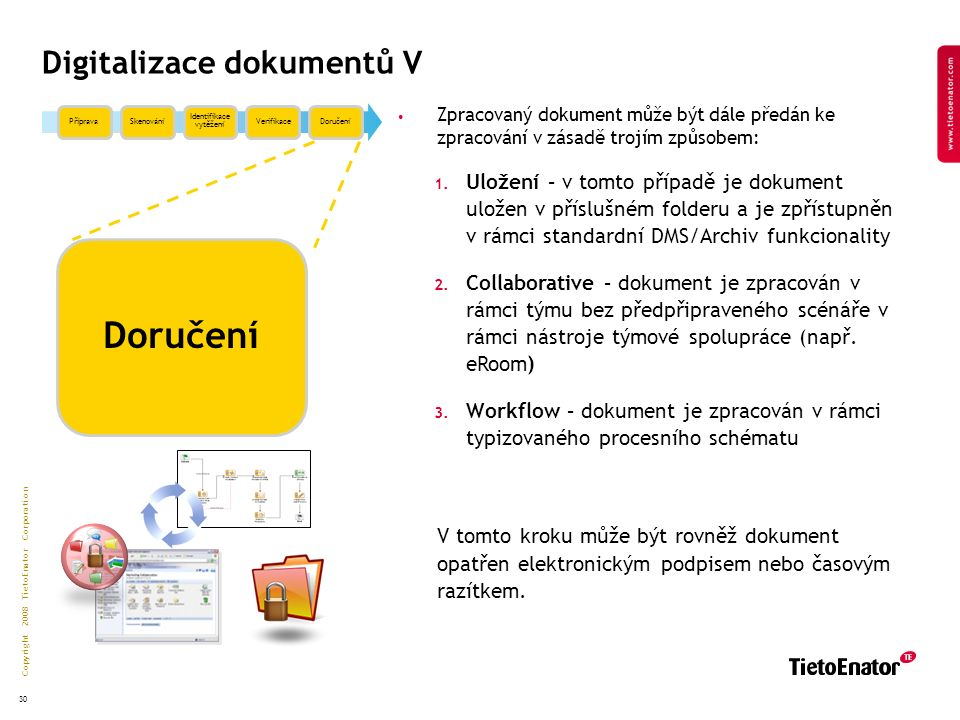 Copyright 2008 TietoEnator Corporation 30 Digitalizace dokumentů V PřípravaSkenování Identifikace vytěžení VerifikaceDoručení Zpracovaný dokument může být dále předán ke zpracování v zásadě trojím způsobem: 1.