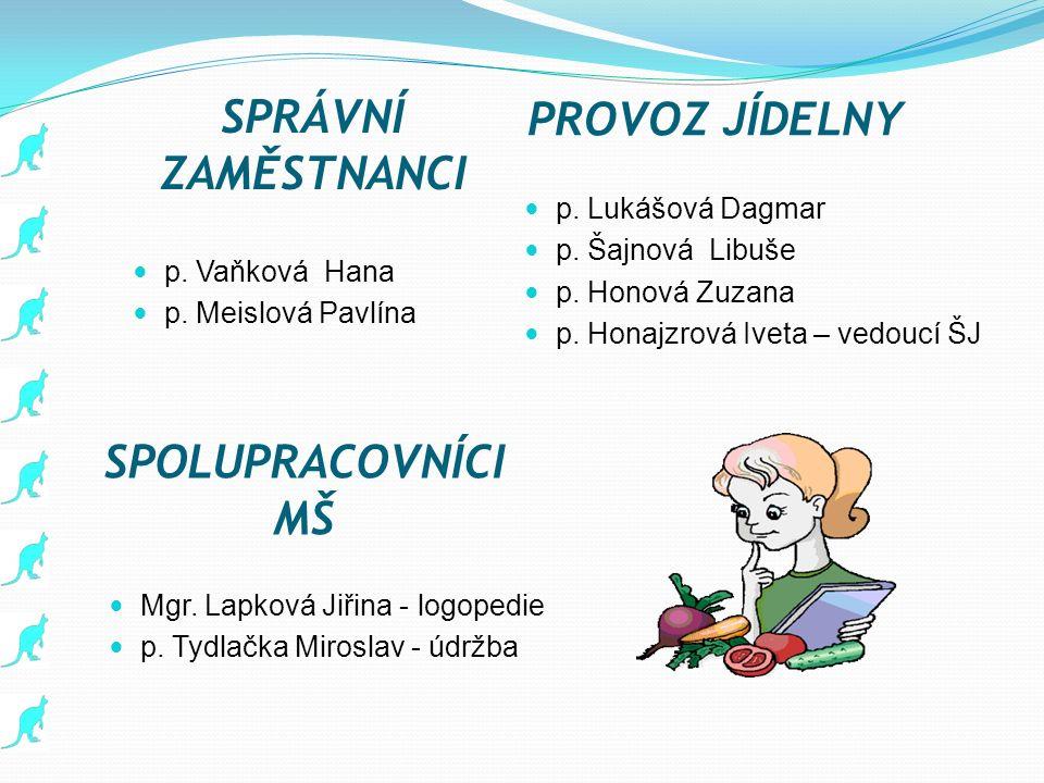 SPRÁVNÍ ZAMĚSTNANCI PROVOZ JÍDELNY p. Vaňková Hana p.