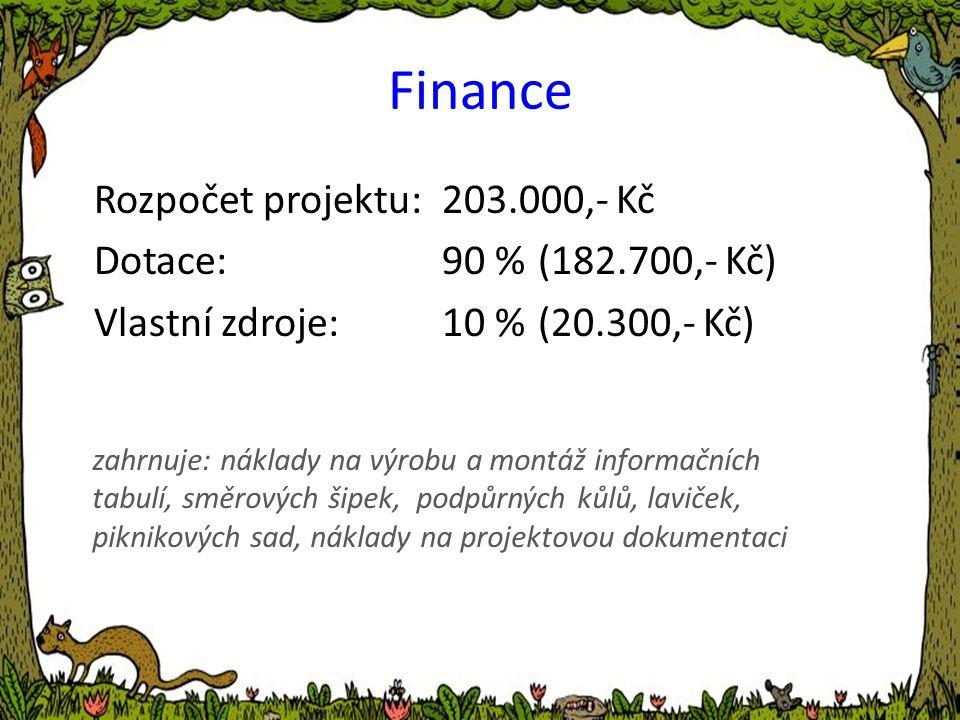 Finance Rozpočet projektu: 203.000,- Kč Dotace:90 %(182.700,- Kč) Vlastní zdroje:10 %(20.300,- Kč) zahrnuje: náklady na výrobu a montáž informačních tabulí, směrových šipek, podpůrných kůlů, laviček, piknikových sad, náklady na projektovou dokumentaci