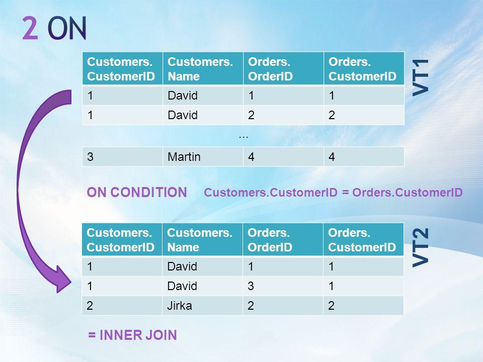 Customers.CustomerID Customers. Name Orders. OrderID Orders.