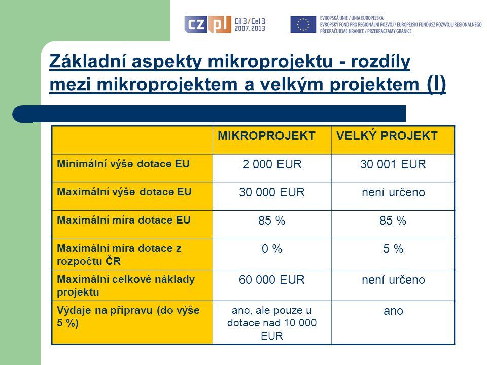 Základní aspekty mikroprojektu - rozdíly mezi mikroprojektem a velkým projektem (I) MIKROPROJEKTVELKÝ PROJEKT Minimální výše dotace EU 2 000 EUR30 001 EUR Maximální výše dotace EU 30 000 EURnení určeno Maximální míra dotace EU 85 % Maximální míra dotace z rozpočtu ČR 0 %5 % Maximální celkové náklady projektu 60 000 EURnení určeno Výdaje na přípravu (do výše 5 %) ano, ale pouze u dotace nad 10 000 EUR ano