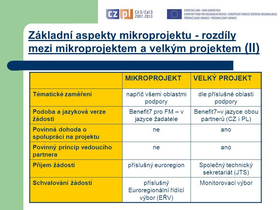 Základní aspekty mikroprojektu - rozdíly mezi mikroprojektem a velkým projektem (II) MIKROPROJEKTVELKÝ PROJEKT Tématické zaměřenínapříč všemi oblastmi podpory dle příslušné oblasti podpory Podoba a jazyková verze žádosti Benefit7 pro FM – v jazyce žadatele Benefit7–v jazyce obou partnerů (CZ i PL) Povinná dohoda o spolupráci na projektu neano Povinný princip vedoucího partnera neano Příjem žádostípříslušný euroregionSpolečný technický sekretariát (JTS) Schvalování žádostípříslušný Euroregionální řídící výbor (EŘV) Monitorovací výbor