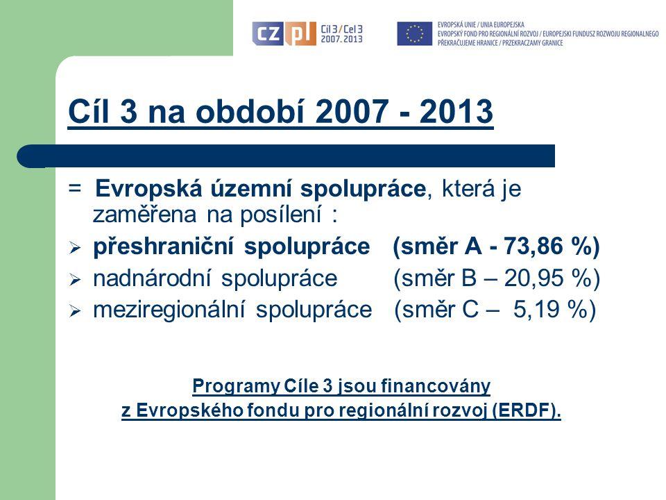 Cíl 3 na období 2007 - 2013 = Evropská územní spolupráce, která je zaměřena na posílení :  přeshraniční spolupráce (směr A - 73,86 %)  nadnárodní spolupráce (směr B – 20,95 %)  meziregionální spolupráce (směr C – 5,19 %) Programy Cíle 3 jsou financovány z Evropského fondu pro regionální rozvoj (ERDF).