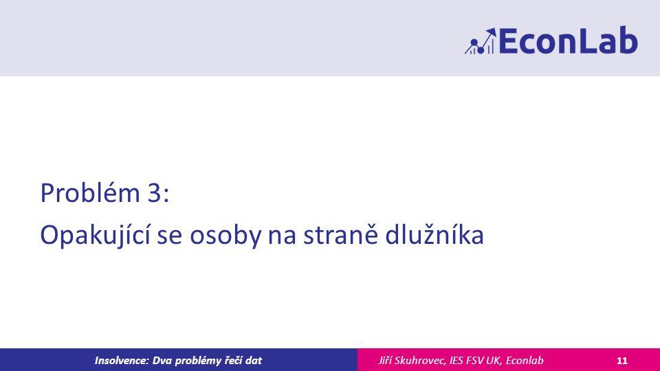 Jiří Skuhrovec, IES FSV UK, EconlabInsolvence: Dva problémy řečí dat Problém 3: Opakující se osoby na straně dlužníka 11