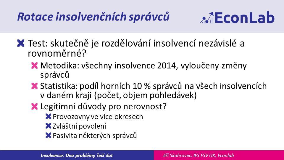 Jiří Skuhrovec, IES FSV UK, EconlabInsolvence: Dva problémy řečí dat Rotace insolvenčních správců Test: skutečně je rozdělování insolvencí nezávislé a rovnoměrné.
