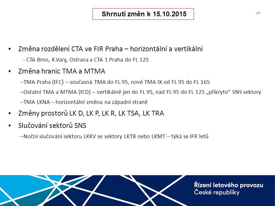 """19 Změna rozdělení CTA ve FIR Praha – horizontální a vertikální - CTA Brno, K.Vary, Ostrava a CTA 1 Praha do FL 125 Změna hranic TMA a MTMA – TMA Praha (tř.C) – současná TMA do FL 95, nové TMA IX od FL 95 do FL 165 – Ostatní TMA a MTMA (tř.D) – vertikálně jen do FL 95, nad FL 95 do FL 125 """"přikryto SNS sektory – TMA LKNA – horizontální změna na západní straně Změny prostorů LK D, LK P, LK R, LK TSA, LK TRA Slučování sektorů SNS – Noční slučování sektoru LKKV se sektory LKTB nebo LKMT – týká se IFR letů Shrnutí změn k 15.10.2015"""